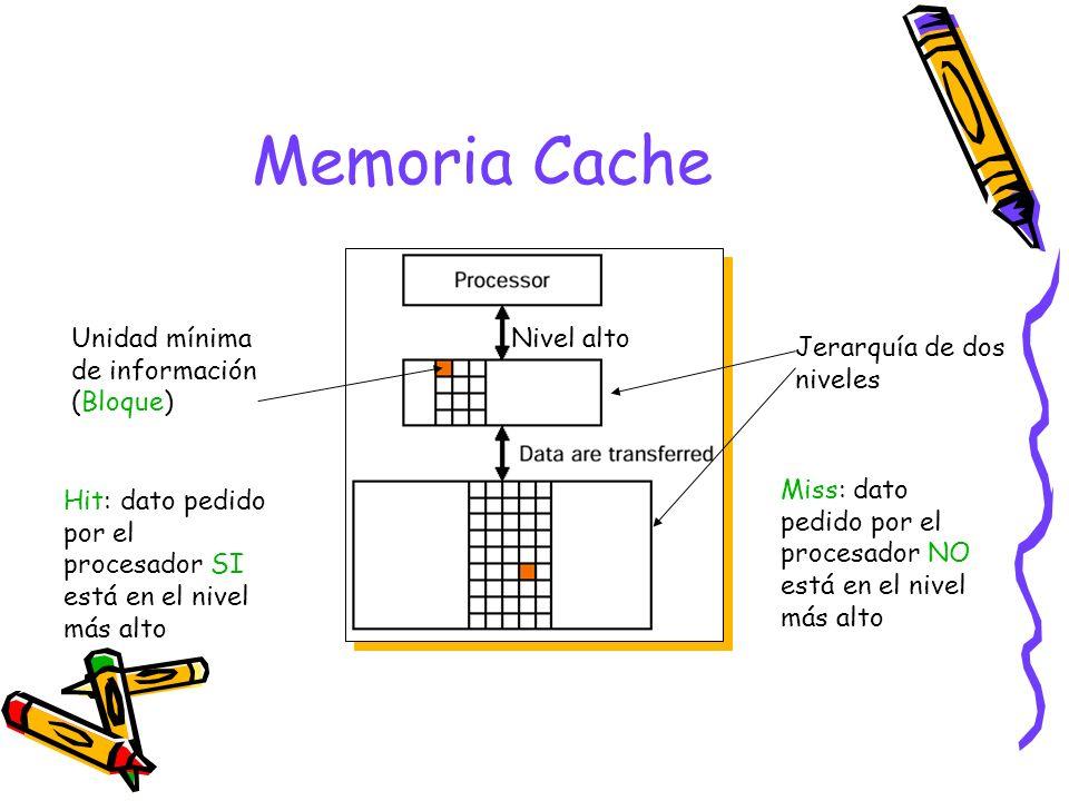 Memoria Cache Jerarquía de dos niveles Unidad mínima de información (Bloque) Hit: dato pedido por el procesador SI está en el nivel más alto Miss: dat