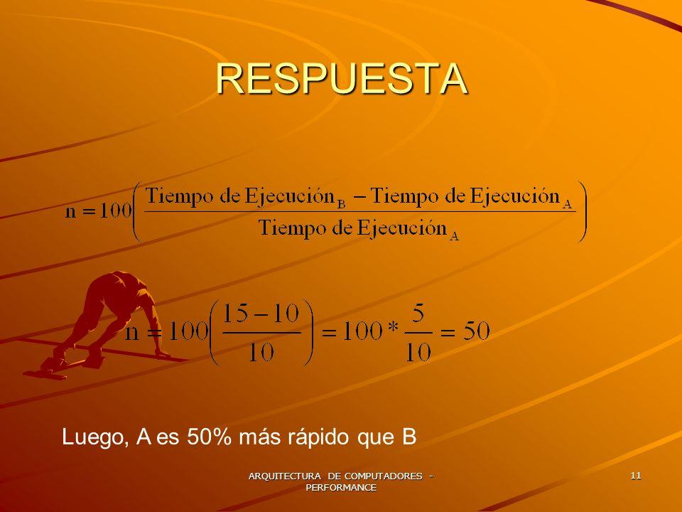 ARQUITECTURA DE COMPUTADORES - PERFORMANCE 11 RESPUESTA Luego, A es 50% más rápido que B