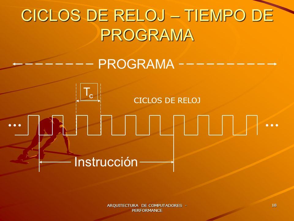 ARQUITECTURA DE COMPUTADORES - PERFORMANCE 18 TcTc Instrucción PROGRAMA CICLOS DE RELOJ – TIEMPO DE PROGRAMA CICLOS DE RELOJ