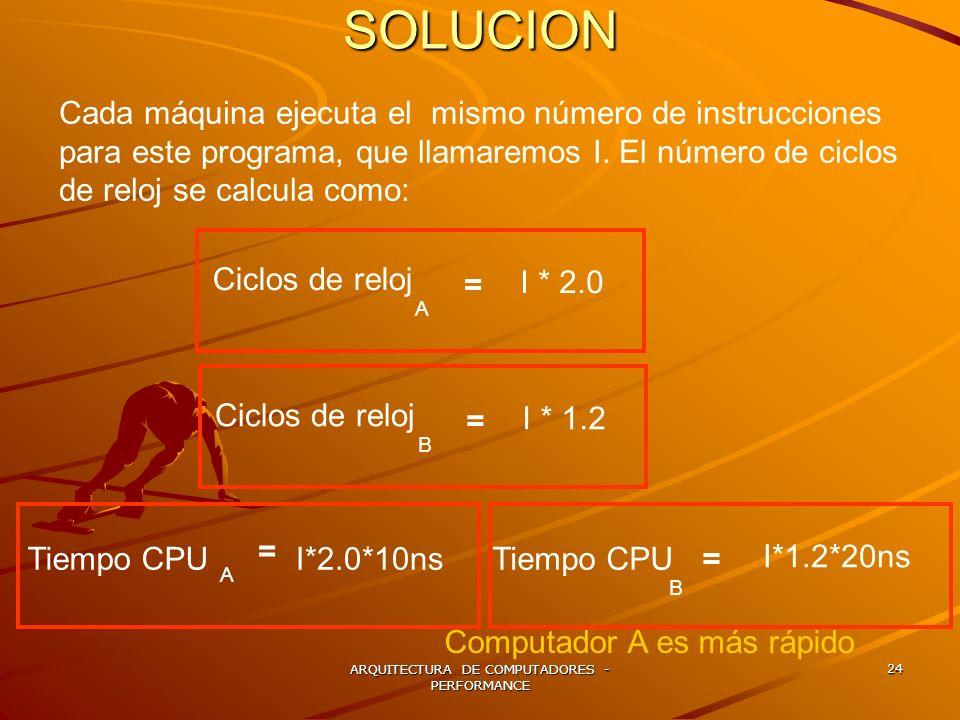 ARQUITECTURA DE COMPUTADORES - PERFORMANCE 24 SOLUCION Cada máquina ejecuta el mismo número de instrucciones para este programa, que llamaremos I. El