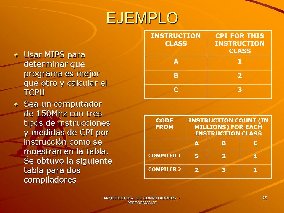 ARQUITECTURA DE COMPUTADORES - PERFORMANCE 25 EJEMPLO Usar MIPS para determinar que programa es mejor que otro y calcular el TCPU Sea un computador de