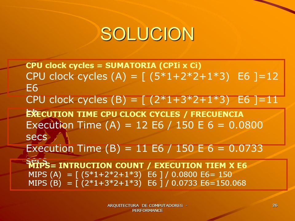 ARQUITECTURA DE COMPUTADORES - PERFORMANCE 26 SOLUCION CPU clock cycles = SUMATORIA (CPIi x Ci) CPU clock cycles (A) = [ (5*1+2*2+1*3) E6 ]=12 E6 CPU