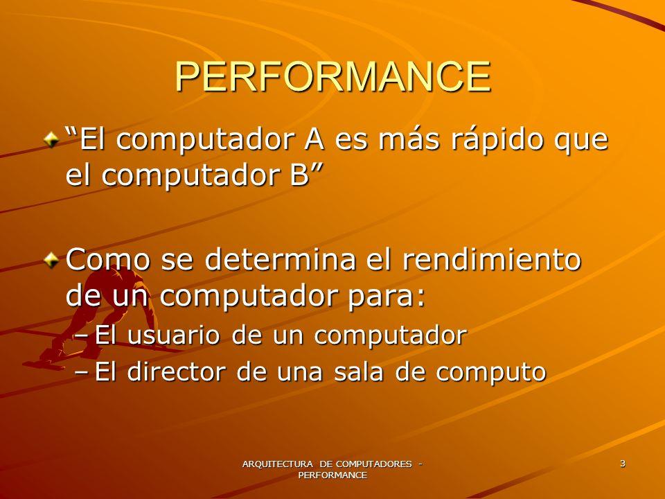 ARQUITECTURA DE COMPUTADORES - PERFORMANCE 4 RESPUESTAS –El usuario de un computador: El computador más rápido corre un programa en menos tiempo (EXECUTION TIME) –El director de una sala de computo: El computador mas rápido completa más trabajos en una hora.
