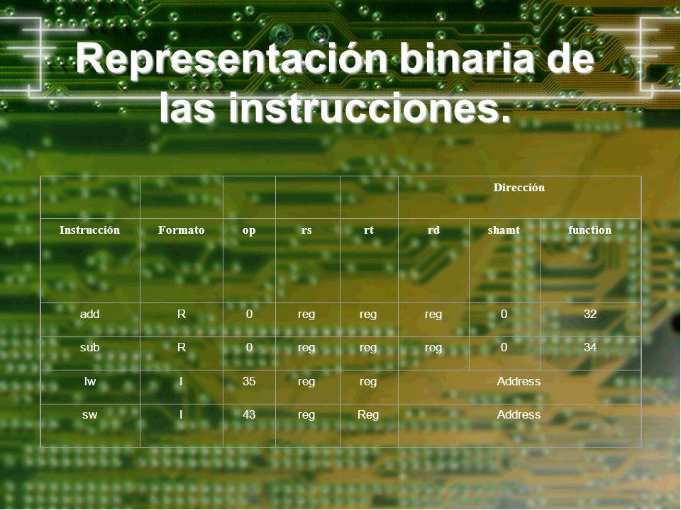 Representación binaria de las instrucciones. Dirección InstrucciónFormatooprsrtrdshamtfunction addR0reg 032 subR0reg 034 lwI35reg Address swI43regRegA