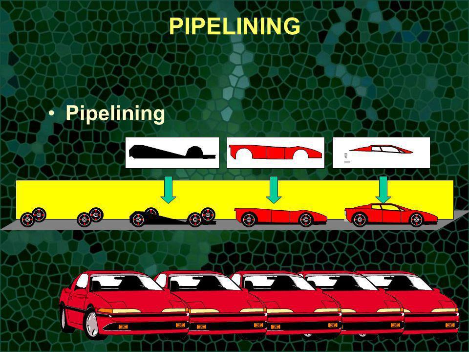 PIPELINING Pipelining Incremento en la complejidad del hardware No funciona a velocidad máxima Interrupciones Imprecisas