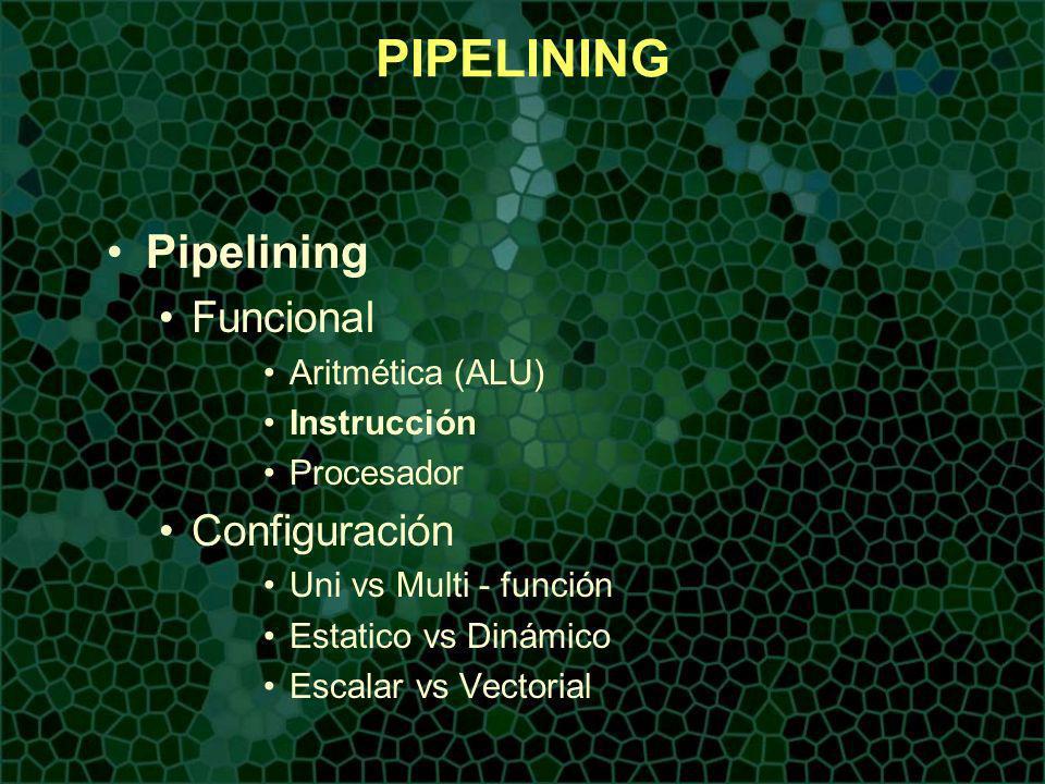 PIPELINING Complejidad relativa de categorías de Pipeline
