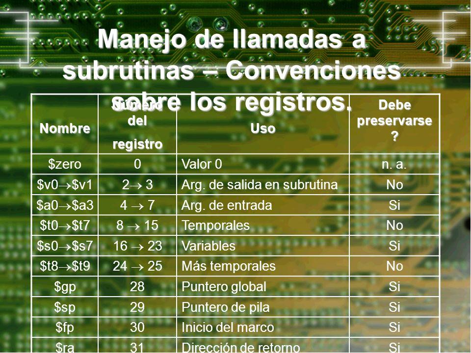 Manejo de llamadas a subrutinas – Convenciones sobre los registros. Nombre Número del registroUso Debe preservarse ? $zero0Valor 0n. a. $v0 $v12 3 Arg