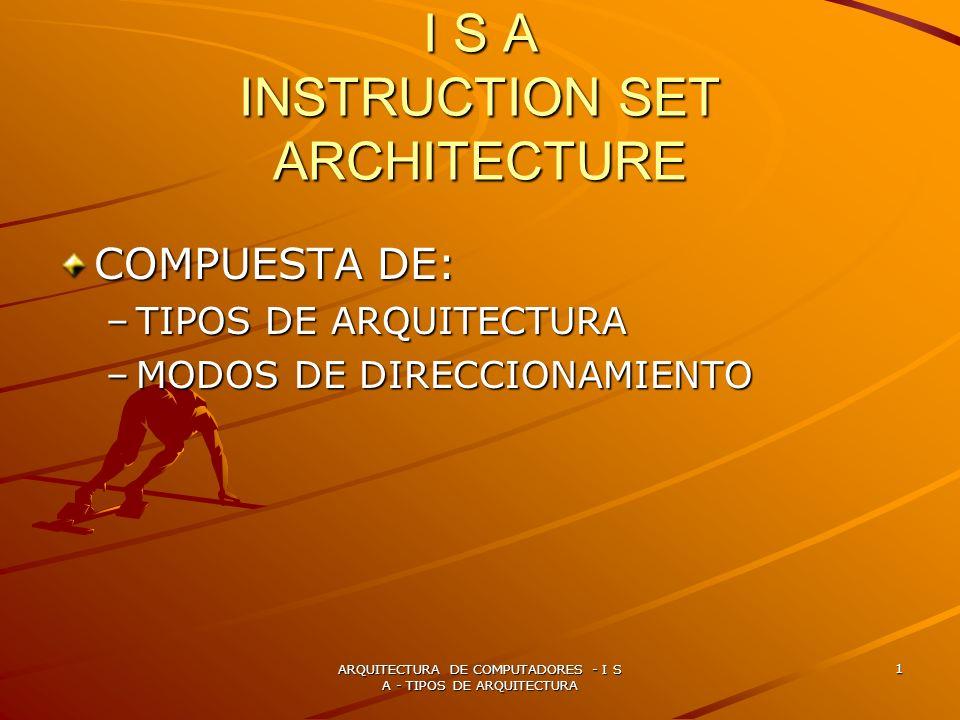 ARQUITECTURA DE COMPUTADORES - I S A - TIPOS DE ARQUITECTURA 1 I S A INSTRUCTION SET ARCHITECTURE COMPUESTA DE: –TIPOS DE ARQUITECTURA –MODOS DE DIREC
