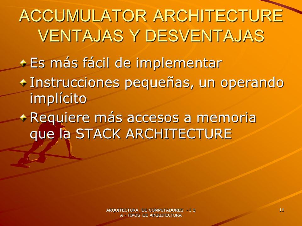 ARQUITECTURA DE COMPUTADORES - I S A - TIPOS DE ARQUITECTURA 11 ACCUMULATOR ARCHITECTURE VENTAJAS Y DESVENTAJAS Es más fácil de implementar Instruccio