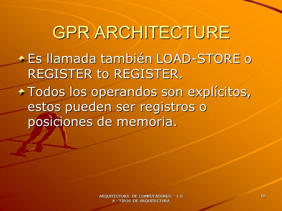 ARQUITECTURA DE COMPUTADORES - I S A - TIPOS DE ARQUITECTURA 12 GPR ARCHITECTURE Es llamada también LOAD-STORE o REGISTER to REGISTER. Todos los opera