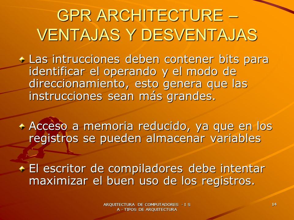 ARQUITECTURA DE COMPUTADORES - I S A - TIPOS DE ARQUITECTURA 14 GPR ARCHITECTURE – VENTAJAS Y DESVENTAJAS Las intrucciones deben contener bits para id