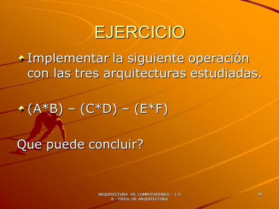 ARQUITECTURA DE COMPUTADORES - I S A - TIPOS DE ARQUITECTURA 15 EJERCICIO Implementar la siguiente operación con las tres arquitecturas estudiadas. (A