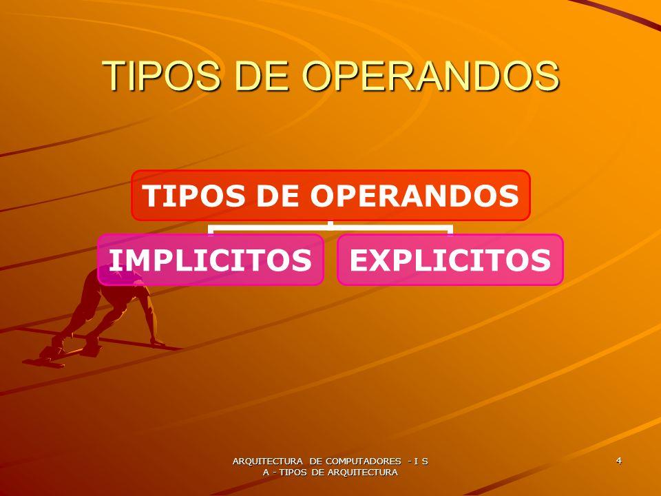 ARQUITECTURA DE COMPUTADORES - I S A - TIPOS DE ARQUITECTURA 4 TIPOS DE OPERANDOS IMPLICITOSEXPLICITOS