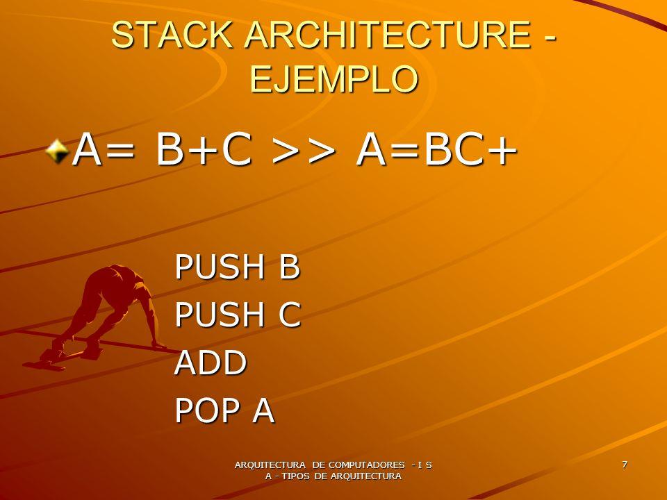 ARQUITECTURA DE COMPUTADORES - I S A - TIPOS DE ARQUITECTURA 8 STACK ARCHITECTURE VENTAJAS - DESVENTAJAS Tamaño de instrucciones reducida, ya que no es necesario emplear bits para especificar la locación de los operandos.