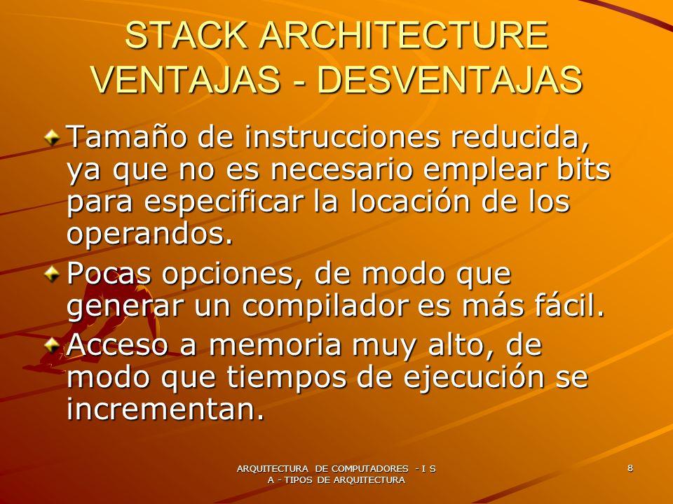 ARQUITECTURA DE COMPUTADORES - I S A - TIPOS DE ARQUITECTURA 8 STACK ARCHITECTURE VENTAJAS - DESVENTAJAS Tamaño de instrucciones reducida, ya que no e