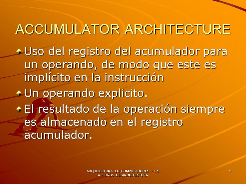 ARQUITECTURA DE COMPUTADORES - I S A - TIPOS DE ARQUITECTURA 9 ACCUMULATOR ARCHITECTURE Uso del registro del acumulador para un operando, de modo que