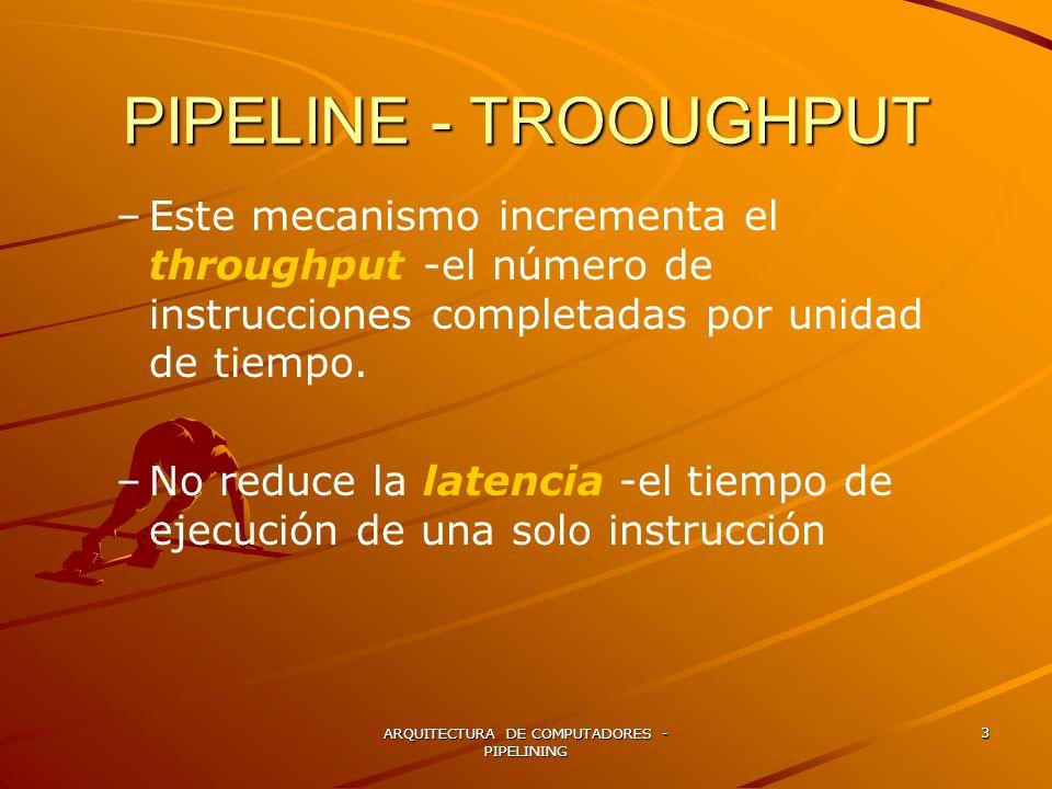 ARQUITECTURA DE COMPUTADORES - PIPELINING 14 DATA HAZARD Add $s0, $t0, $t1 Sub $t2, $s0, $t3 Existe una dependencia de la segunda instrucción sobre la primera mientras está en el pipelining