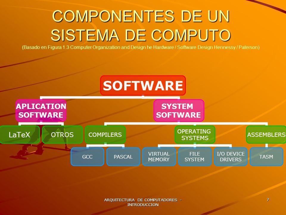 ARQUITECTURA DE COMPUTADORES - INTRODUCCION 7 COMPONENTES DE UN SISTEMA DE COMPUTO COMPONENTES DE UN SISTEMA DE COMPUTO (Basado en Figura 1.3 Computer