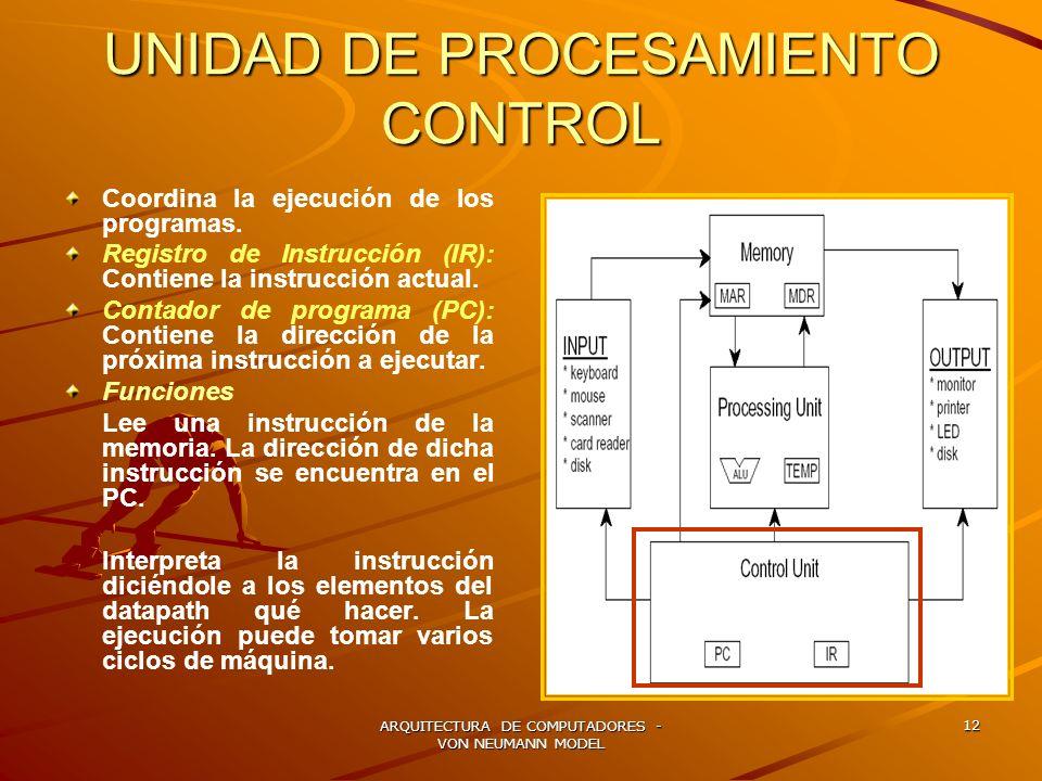 ARQUITECTURA DE COMPUTADORES - VON NEUMANN MODEL 12 UNIDAD DE PROCESAMIENTO CONTROL Coordina la ejecución de los programas. Registro de Instrucción (I