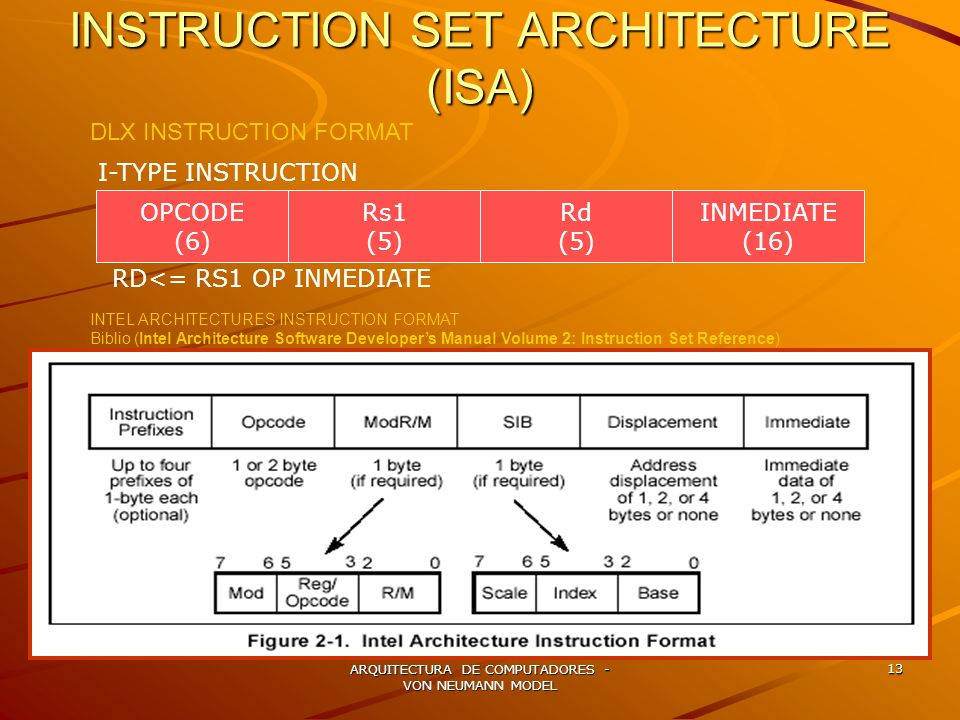 ARQUITECTURA DE COMPUTADORES - VON NEUMANN MODEL 13 INSTRUCTION SET ARCHITECTURE (ISA) OPCODE (6) Rs1 (5) Rd (5) INMEDIATE (16) RD<= RS1 OP INMEDIATE