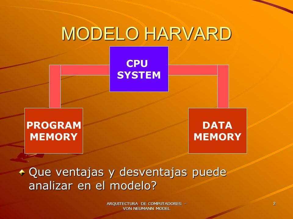 ARQUITECTURA DE COMPUTADORES - VON NEUMANN MODEL 2 MODELO HARVARD CPU SYSTEM PROGRAM MEMORY DATA MEMORY Que ventajas y desventajas puede analizar en e