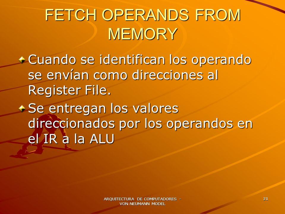 ARQUITECTURA DE COMPUTADORES - VON NEUMANN MODEL 21 FETCH OPERANDS FROM MEMORY Cuando se identifican los operando se envían como direcciones al Regist