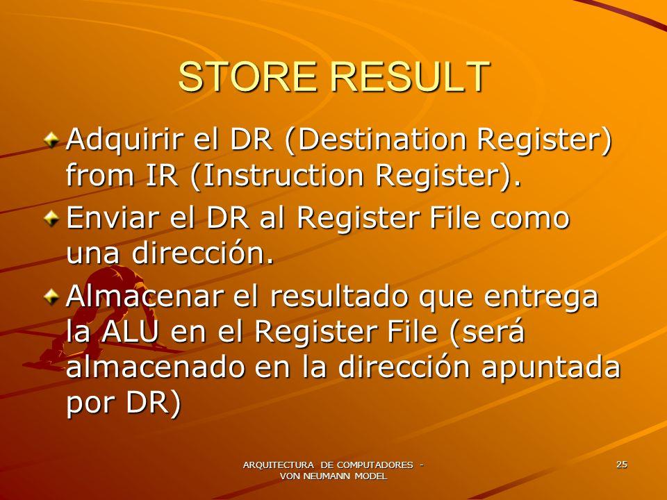 ARQUITECTURA DE COMPUTADORES - VON NEUMANN MODEL 25 STORE RESULT Adquirir el DR (Destination Register) from IR (Instruction Register). Enviar el DR al