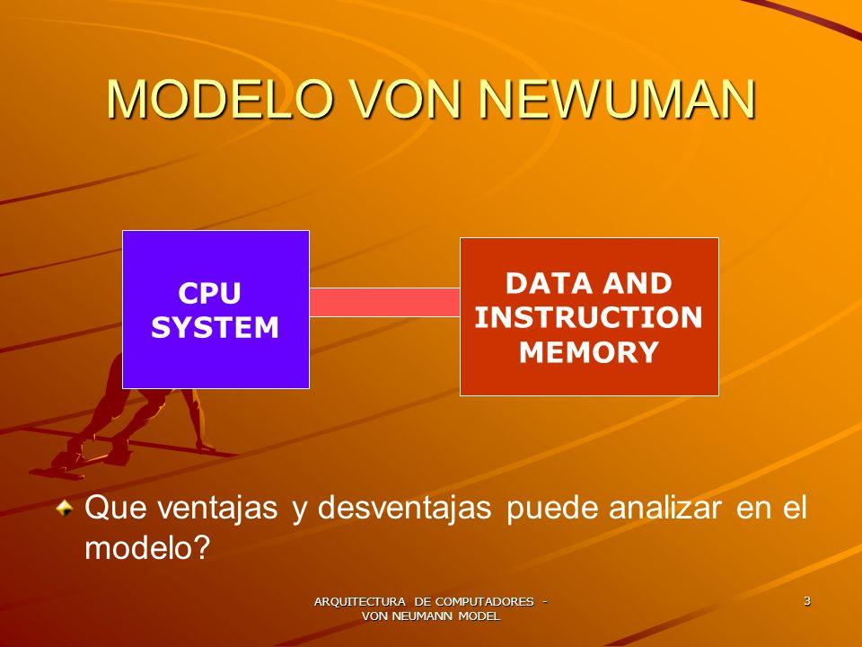 ARQUITECTURA DE COMPUTADORES - VON NEUMANN MODEL 3 MODELO VON NEWUMAN Que ventajas y desventajas puede analizar en el modelo? CPU SYSTEM DATA AND INST