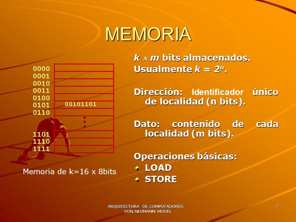ARQUITECTURA DE COMPUTADORES - VON NEUMANN MODEL 7 MEMORIA k m bits almacenados. Usualmente k = 2 n. Dirección: único de localidad (n bits). Dirección