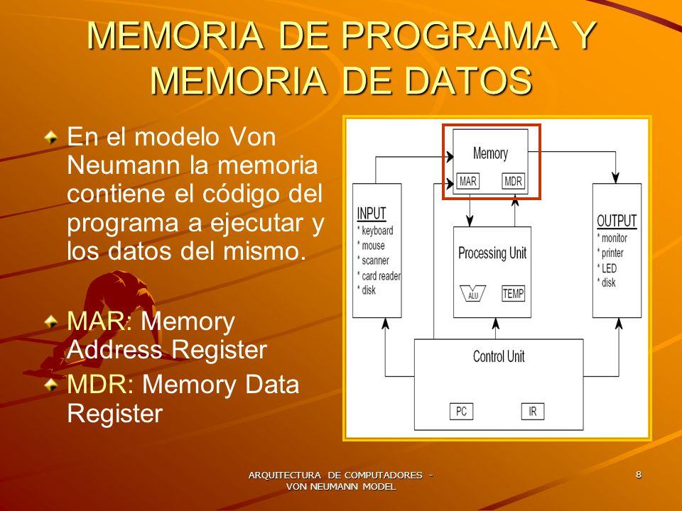 ARQUITECTURA DE COMPUTADORES - VON NEUMANN MODEL 8 MEMORIA DE PROGRAMA Y MEMORIA DE DATOS En el modelo Von Neumann la memoria contiene el código del p