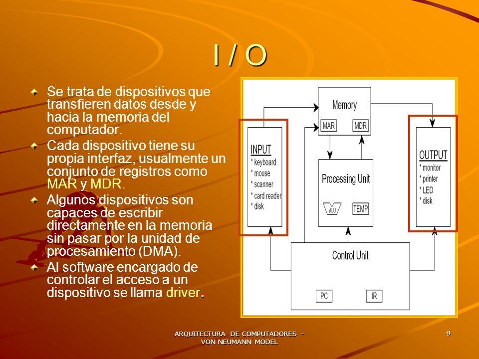 ARQUITECTURA DE COMPUTADORES - VON NEUMANN MODEL 9 I / O Se trata de dispositivos que transfieren datos desde y hacia la memoria del computador. Cada