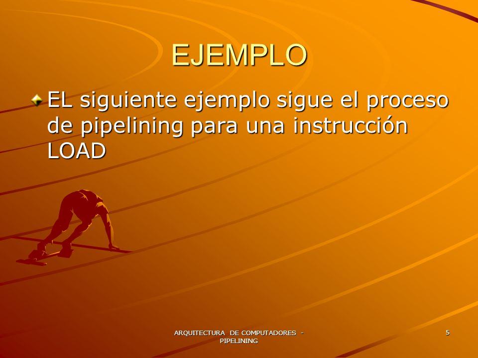 ARQUITECTURA DE COMPUTADORES - PIPELINING 5 EJEMPLO EL siguiente ejemplo sigue el proceso de pipelining para una instrucción LOAD