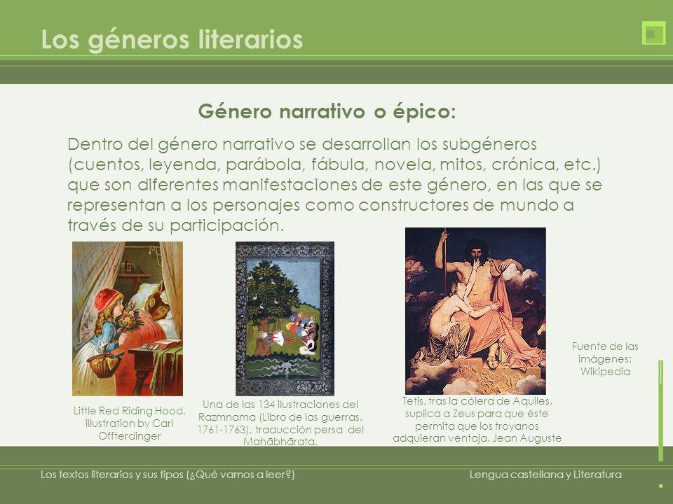 Los géneros literarios Género narrativo o épico: Los textos literarios y sus tipos (¿Qué vamos a leer?)Lengua castellana y Literatura Dentro del géner