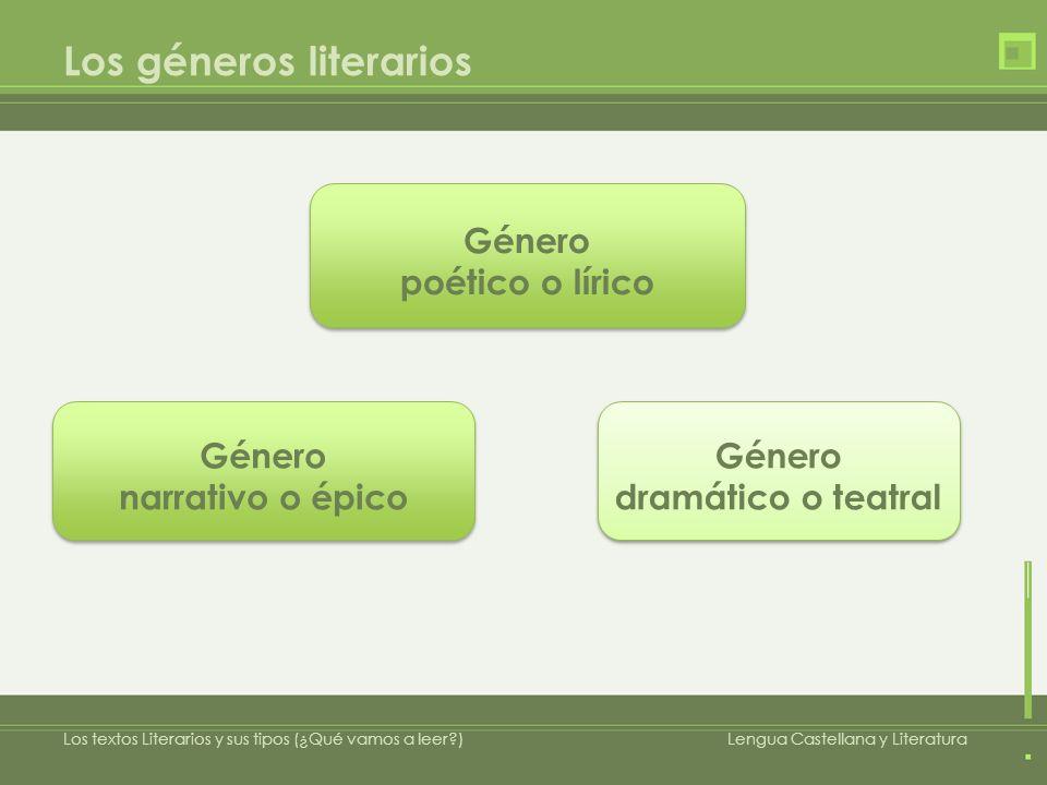 Los géneros literarios Los textos Literarios y sus tipos (¿Qué vamos a leer?)Lengua Castellana y Literatura Género poético o lírico Género poético o l