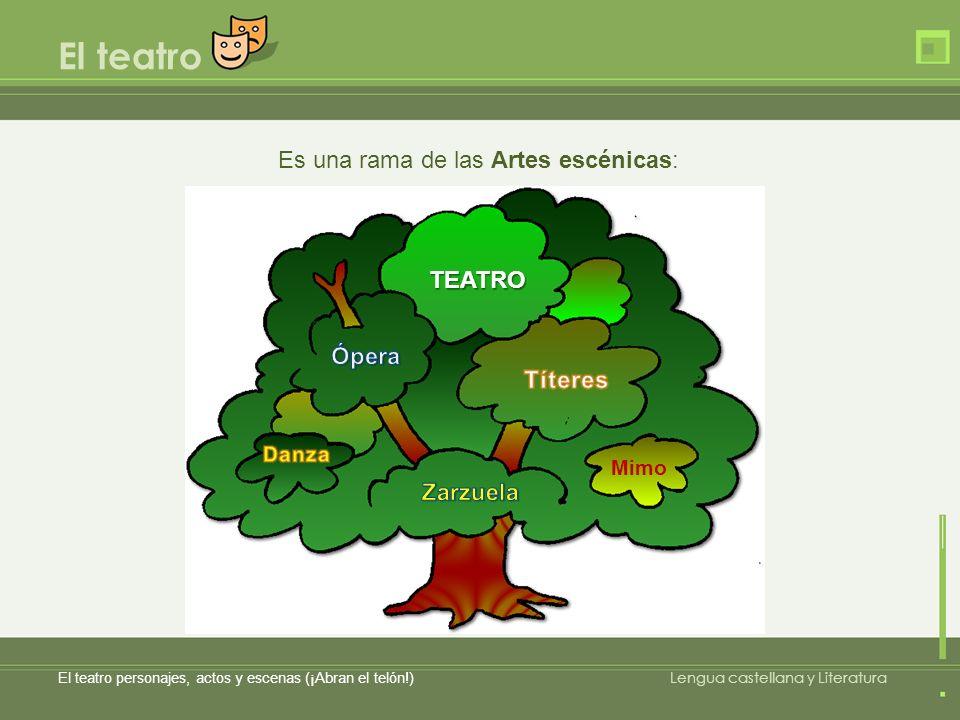 El teatro El teatro personajes, actos y escenas (¡Abran el telón!) Lengua castellana y Literatura Es una rama de las Artes escénicas: Mimo TEATRO