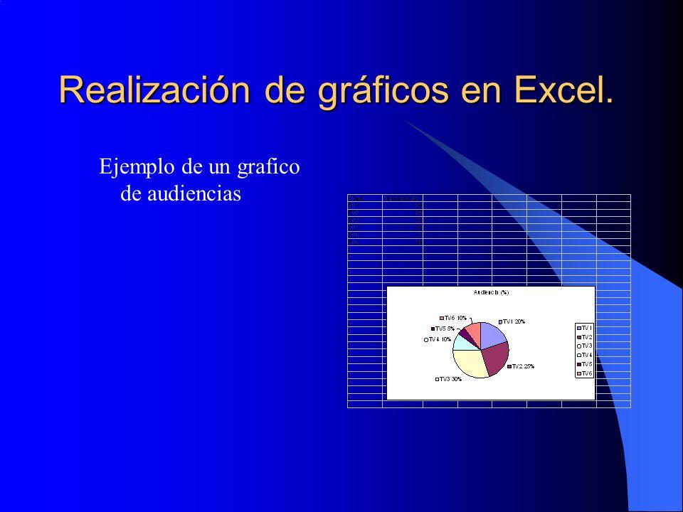 Realización de gráficos en Excel. Ejemplo de un grafico de audiencias