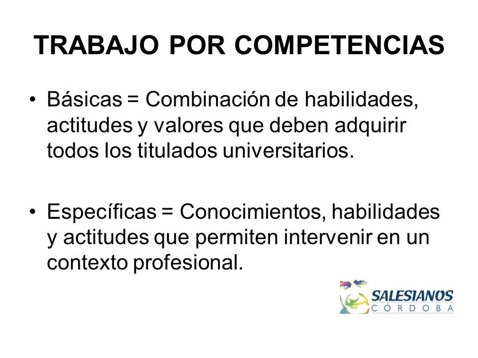 TRABAJO POR COMPETENCIAS Básicas = Combinación de habilidades, actitudes y valores que deben adquirir todos los titulados universitarios. Específicas