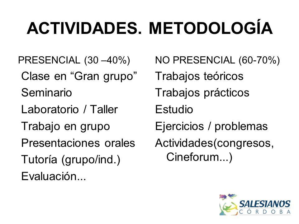 ACTIVIDADES. METODOLOGÍA PRESENCIAL (30 –40%) Clase en Gran grupo Seminario Laboratorio / Taller Trabajo en grupo Presentaciones orales Tutoría (grupo