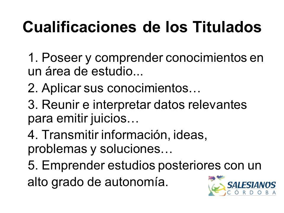 Cualificaciones de los Titulados 1. Poseer y comprender conocimientos en un área de estudio... 2. Aplicar sus conocimientos… 3. Reunir e interpretar d