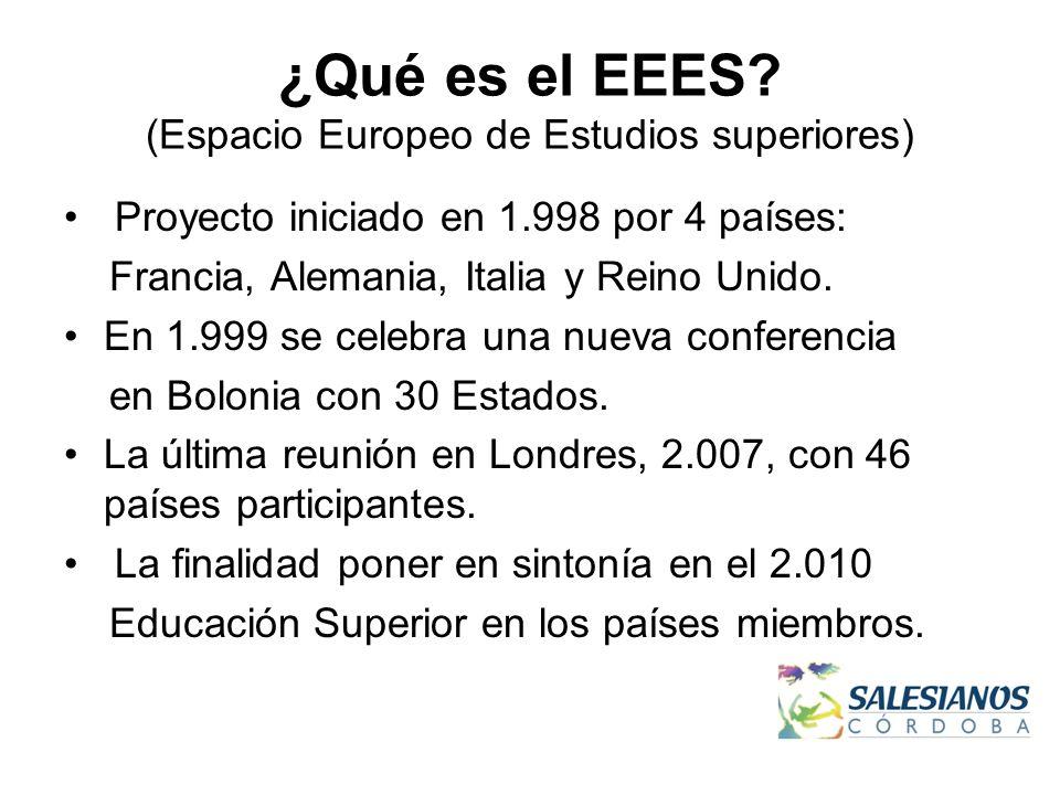 ¿Qué es el EEES? (Espacio Europeo de Estudios superiores) Proyecto iniciado en 1.998 por 4 países: Francia, Alemania, Italia y Reino Unido. En 1.999 s