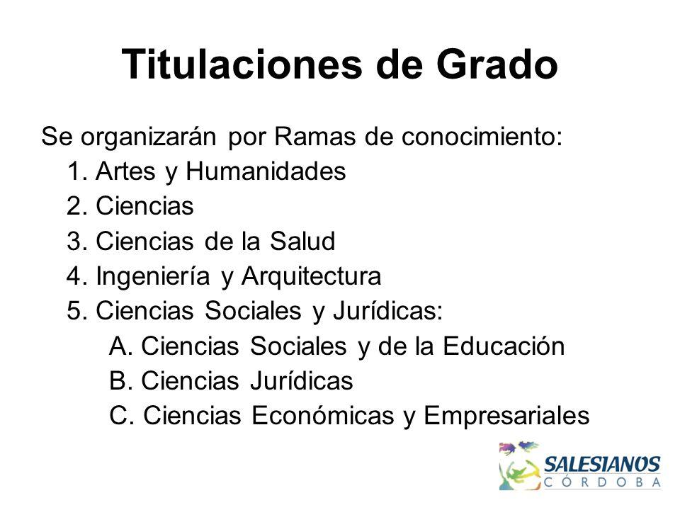 Titulaciones de Grado Se organizarán por Ramas de conocimiento: 1. Artes y Humanidades 2. Ciencias 3. Ciencias de la Salud 4. Ingeniería y Arquitectur
