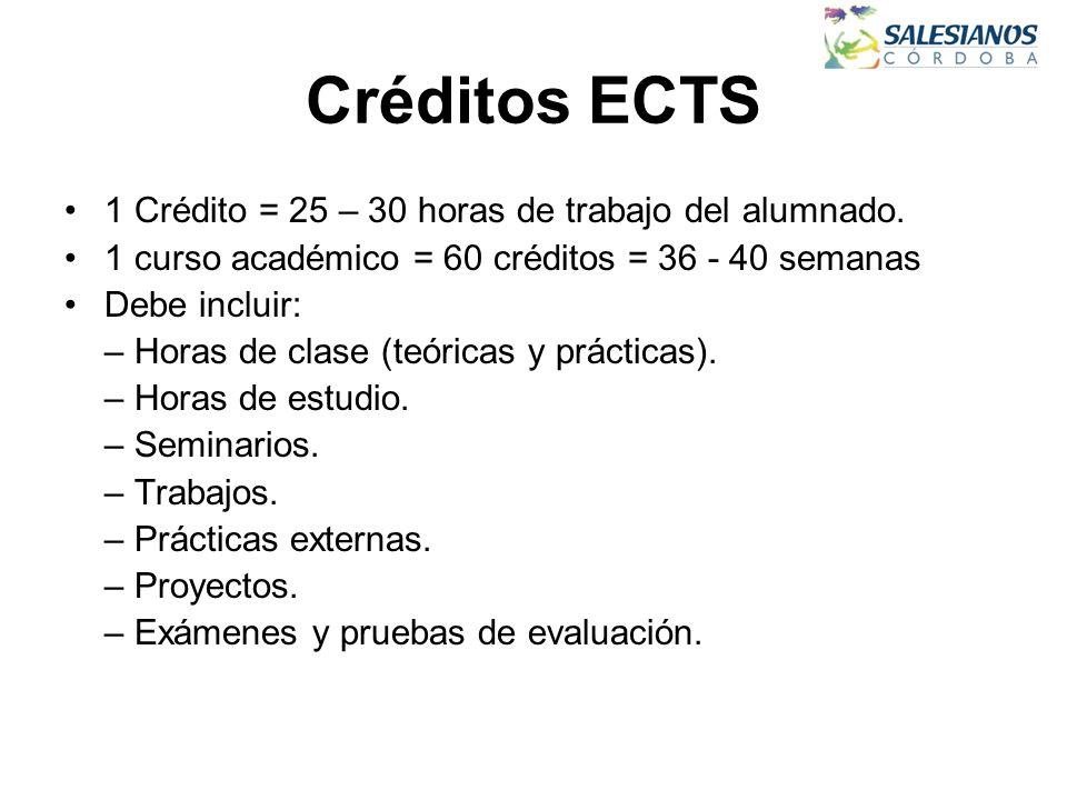 Créditos ECTS 1 Crédito = 25 – 30 horas de trabajo del alumnado. 1 curso académico = 60 créditos = 36 - 40 semanas Debe incluir: – Horas de clase (teó