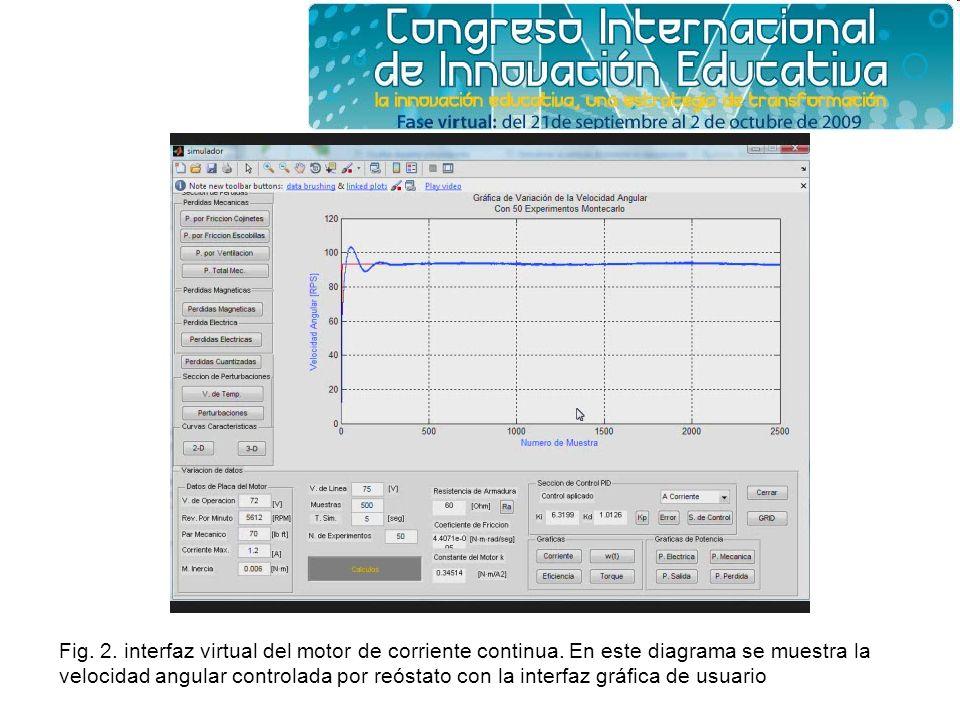 Fig. 2. interfaz virtual del motor de corriente continua. En este diagrama se muestra la velocidad angular controlada por reóstato con la interfaz grá