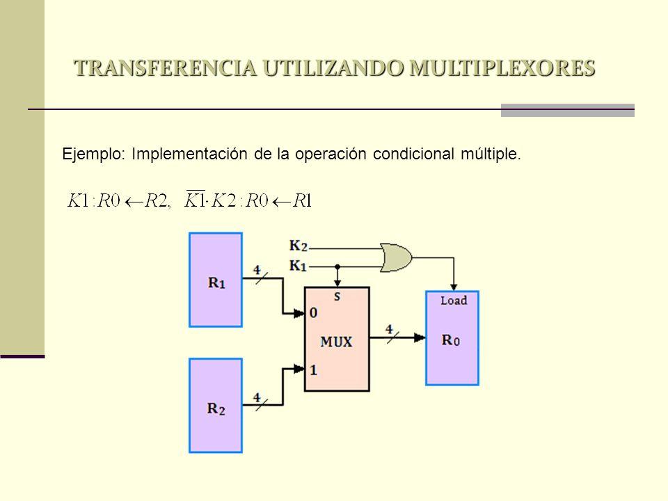 Ejemplo: Implementación de la operación condicional múltiple. TRANSFERENCIA UTILIZANDO MULTIPLEXORES