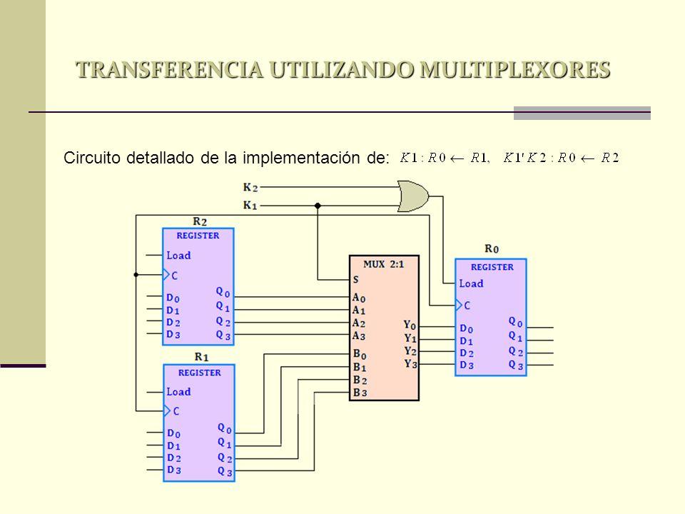 Circuito detallado de la implementación de: TRANSFERENCIA UTILIZANDO MULTIPLEXORES