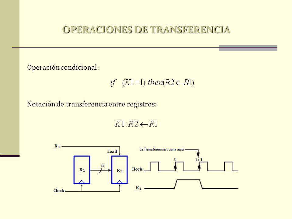Símbolos usados en el lenguaje de transferencia de Registros: SÍMBOLODESCRIPCIÓNEJEMPLO Letras y/o Letras y NúmerosDenota un RegistroAR, R2, DR, IR ParéntesisDenota parte de un RegistroR2(1), R2(7:0), AR(L) FlechaDenota Transferencia de DatosR2 <-- R1 ComaSepara operaciones simultaneasR1 <-- R2, R2 <-- R1 Paréntesis cuadradosEspecifica una dirección de memoriaDR <-- M[AR] OPERACIONES DE TRANSFERENCIA