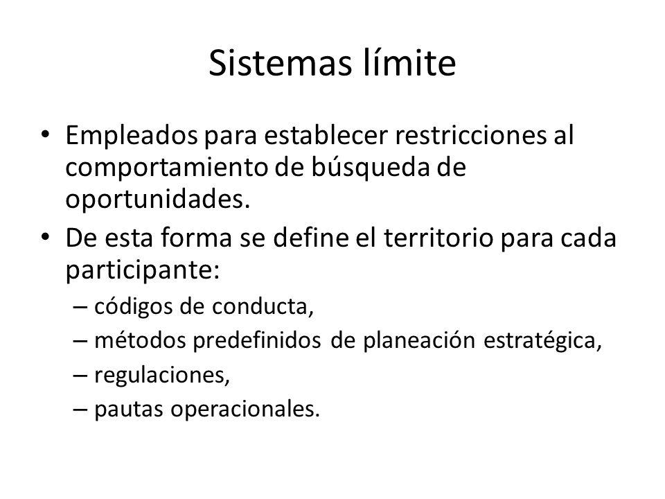 Sistemas límite Empleados para establecer restricciones al comportamiento de búsqueda de oportunidades. De esta forma se define el territorio para cad