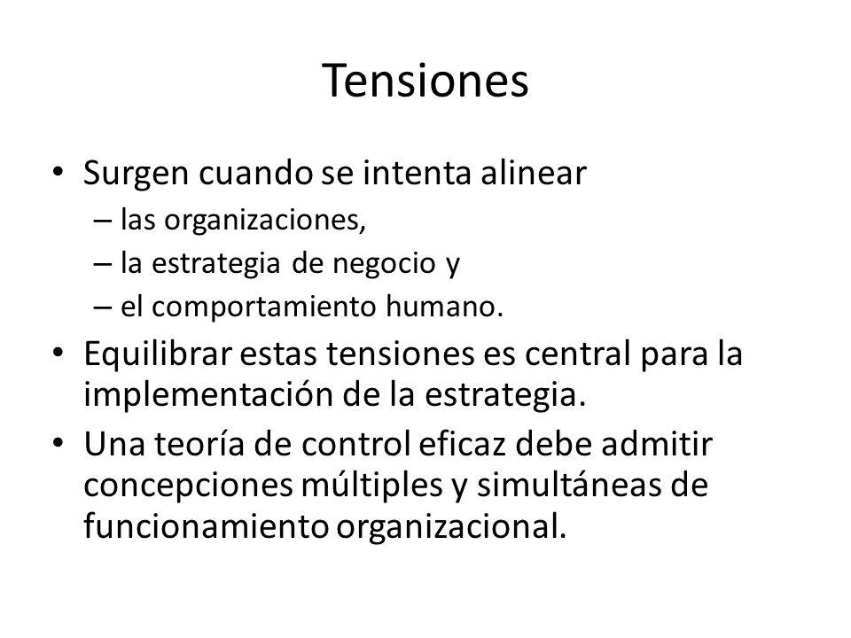 Tensiones Surgen cuando se intenta alinear – las organizaciones, – la estrategia de negocio y – el comportamiento humano. Equilibrar estas tensiones e