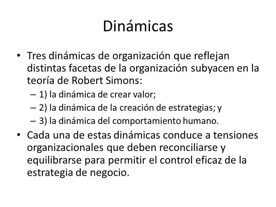Dinámicas Tres dinámicas de organización que reflejan distintas facetas de la organización subyacen en la teoría de Robert Simons: – 1) la dinámica de