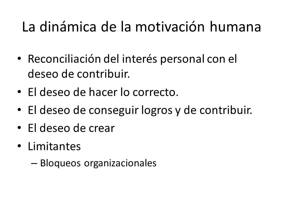 La dinámica de la motivación humana Reconciliación del interés personal con el deseo de contribuir. El deseo de hacer lo correcto. El deseo de consegu